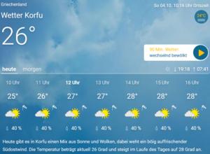 Wetter Korfu Oktober 2020