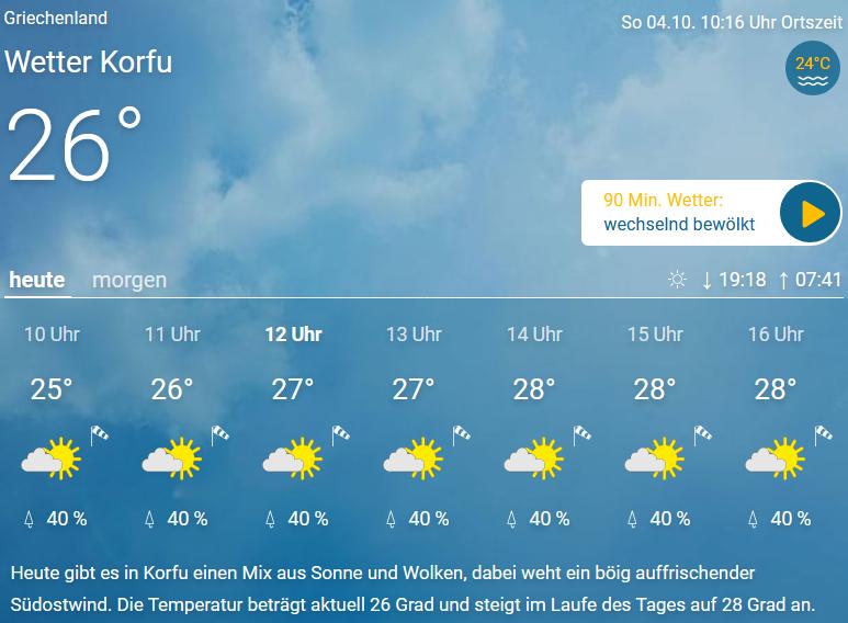 Wetter Corfu